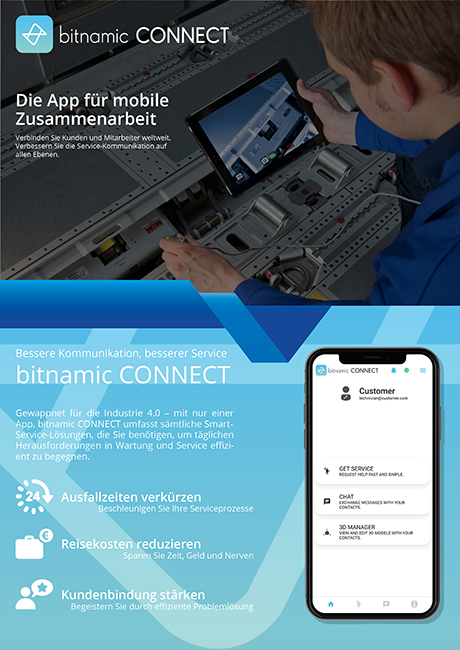 bitnamic CONNECT Infomaterial