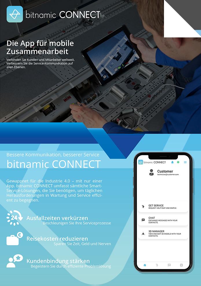 bitnamic CONNECT Performance PDF