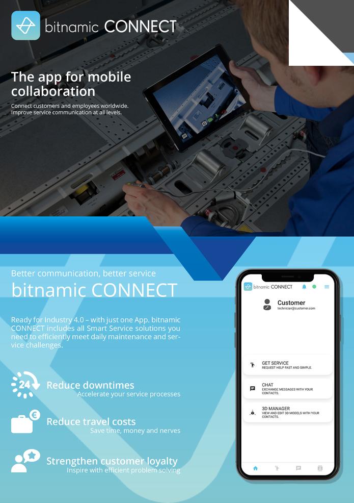 bitnamic CONNECT Performance PDF english