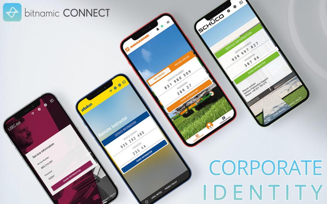 Corporate Identity Bedeutung
