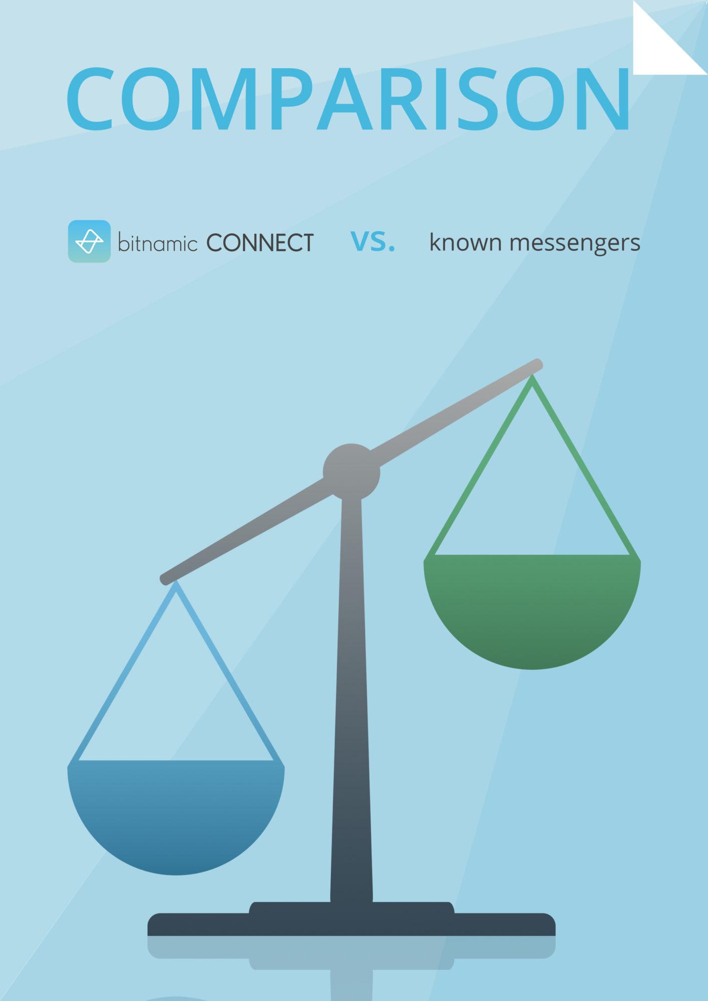 Comparison bitnamic CONNECT vs messengers
