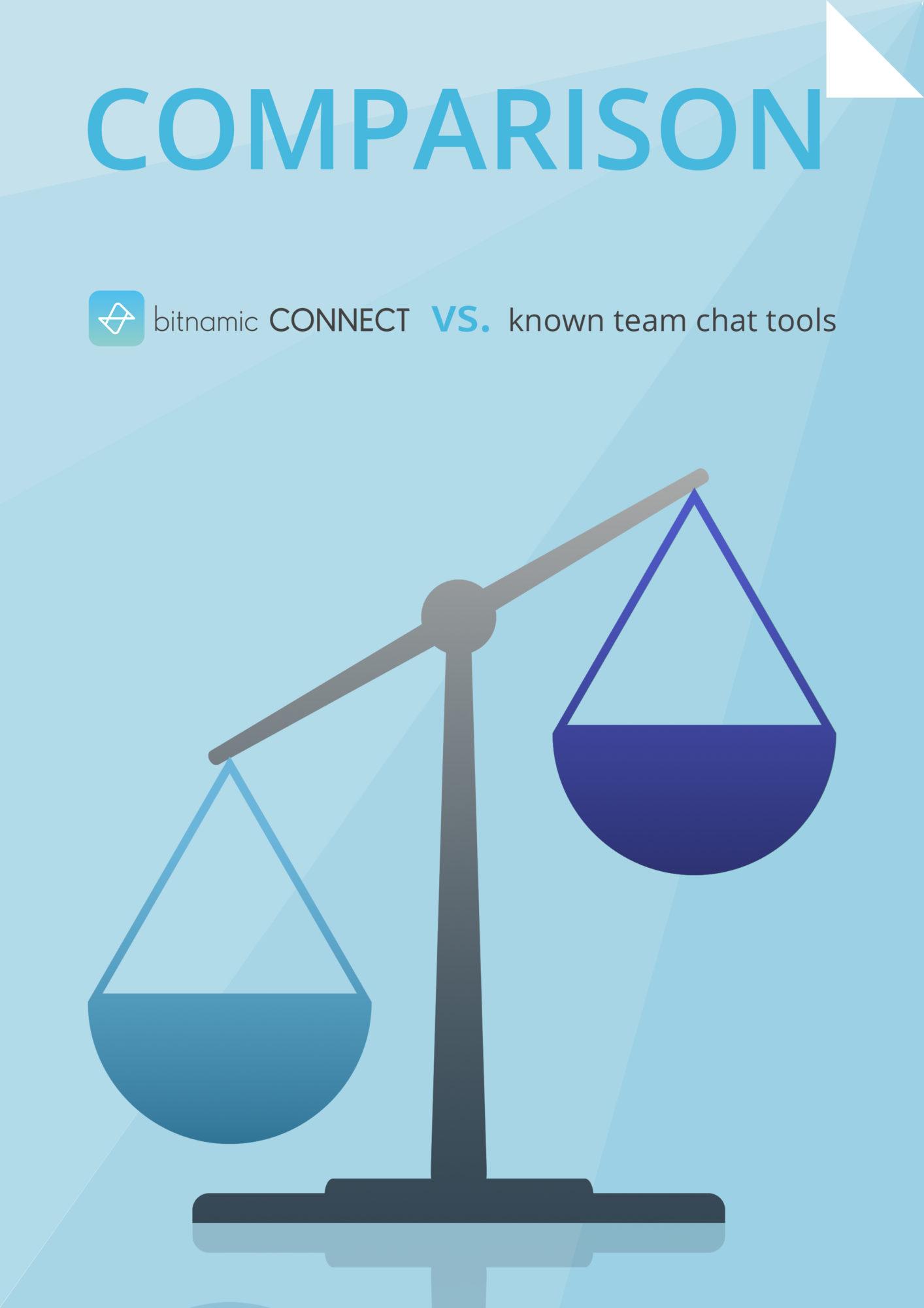 Comparison bitnamic CONNECT vs team chat tools