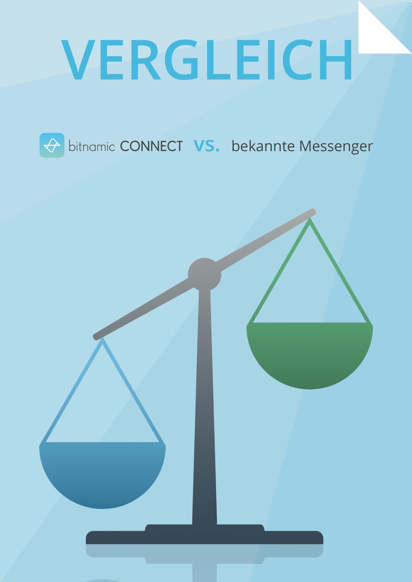 Vergleich bitnamic CONNECT vs Messenger
