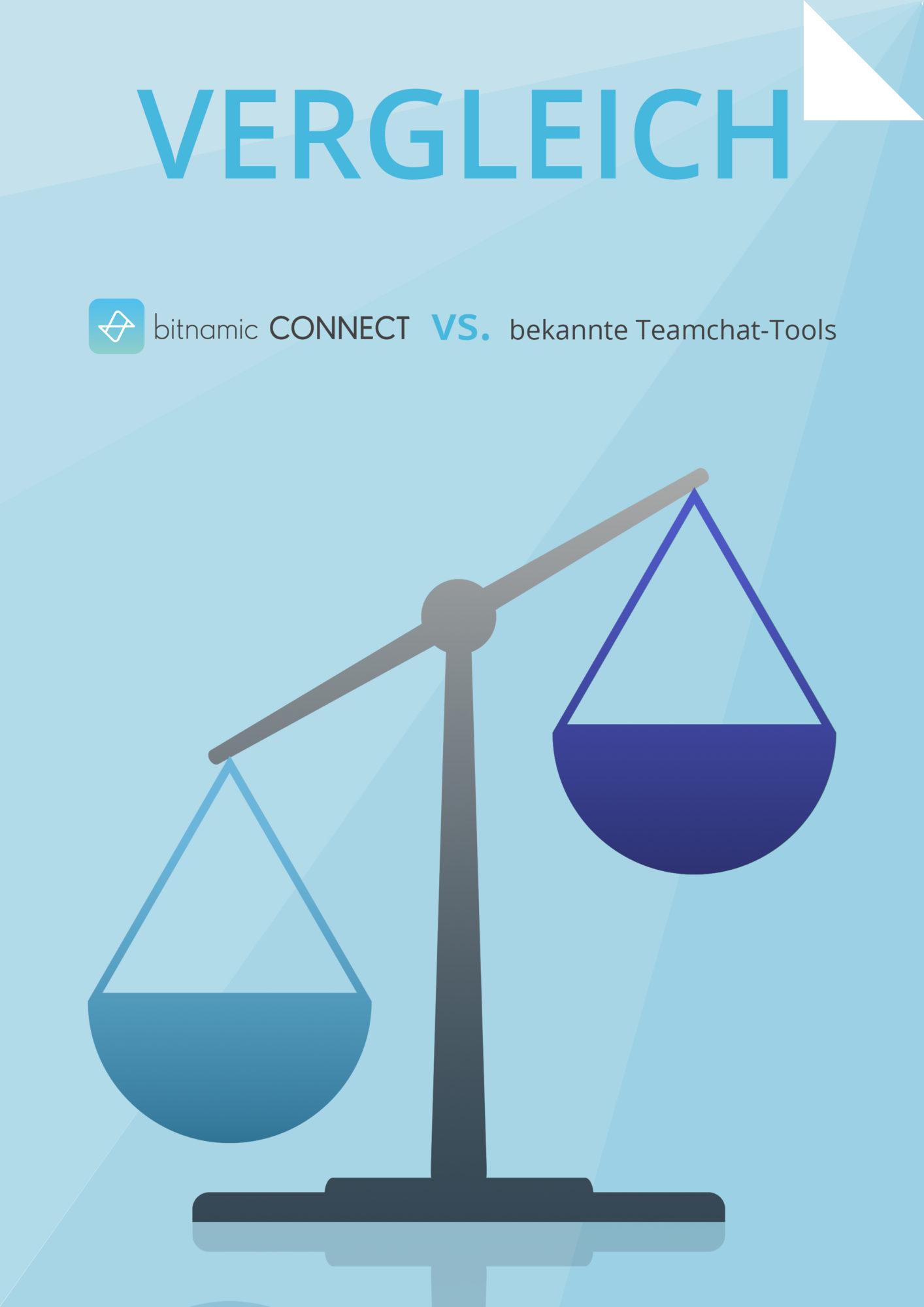Vergleich bitnamic CONNECT vs Teamchat-Tools