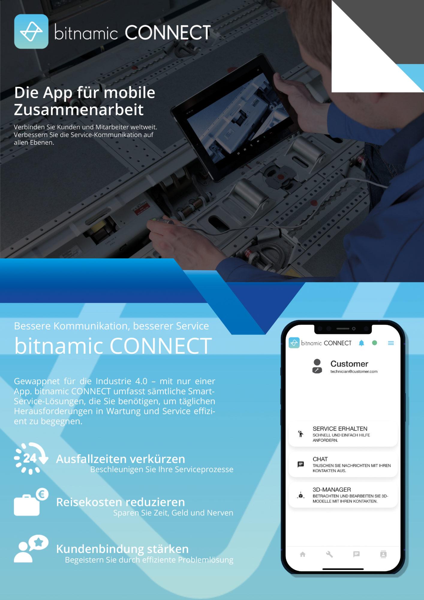 bitnamic CONNECT Performance-PDF