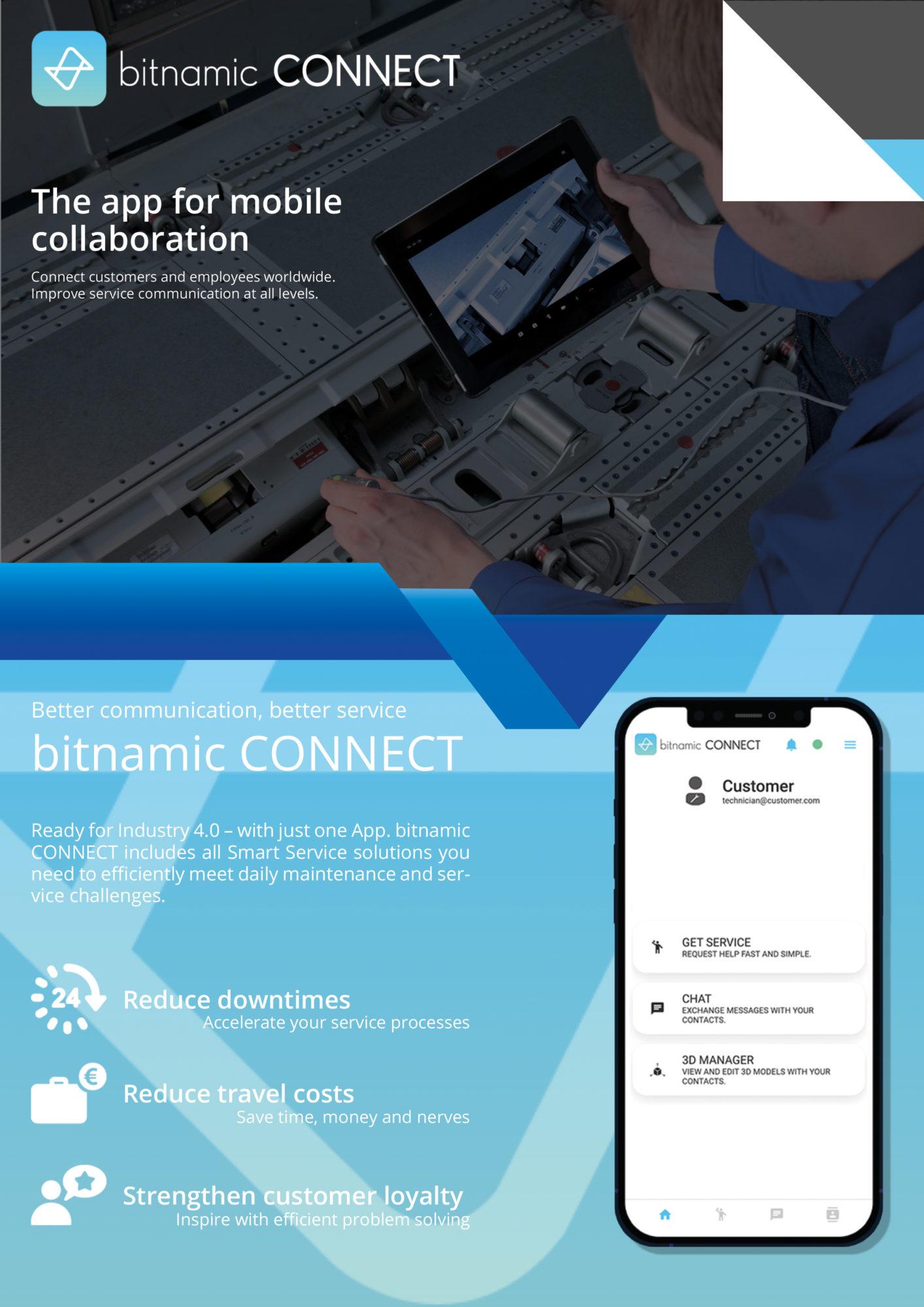 bitnamic CONNECT Performance PDF en